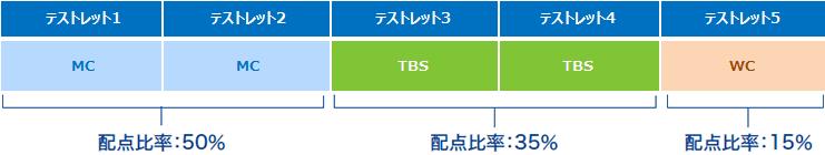 BEC_testlet