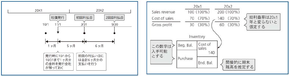 日本語ベースの教材